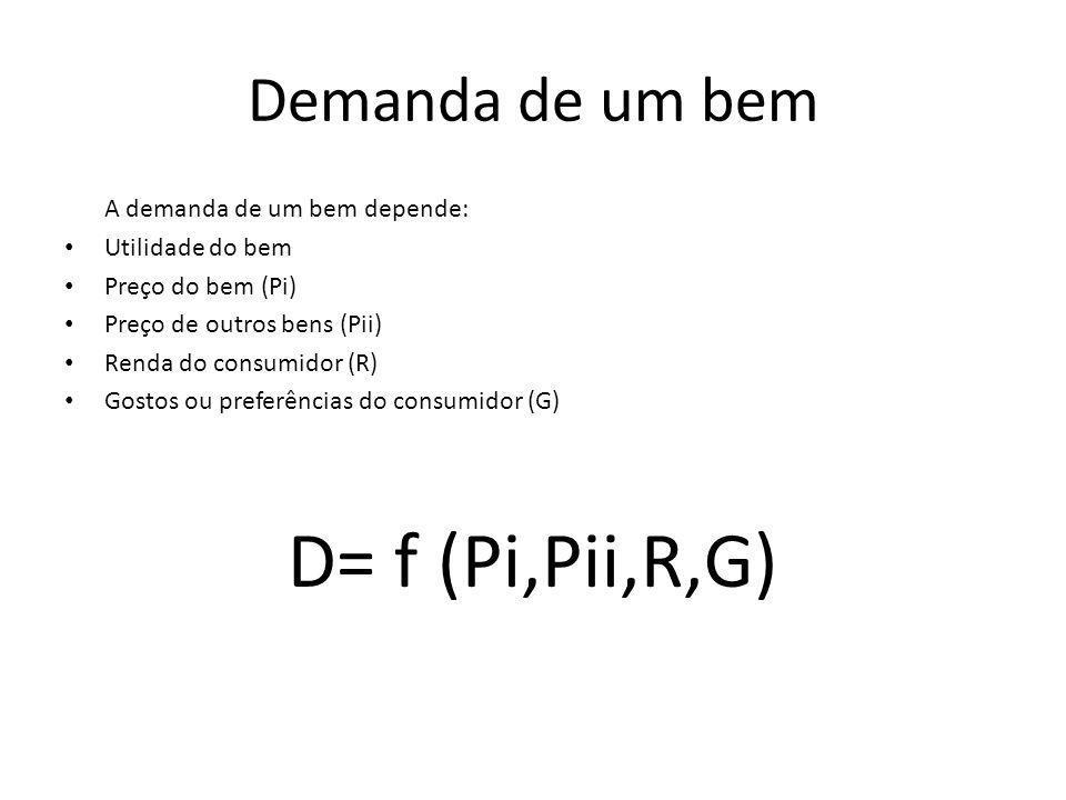 D= f (Pi,Pii,R,G) Demanda de um bem A demanda de um bem depende: