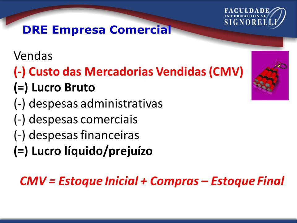 CMV = Estoque Inicial + Compras – Estoque Final