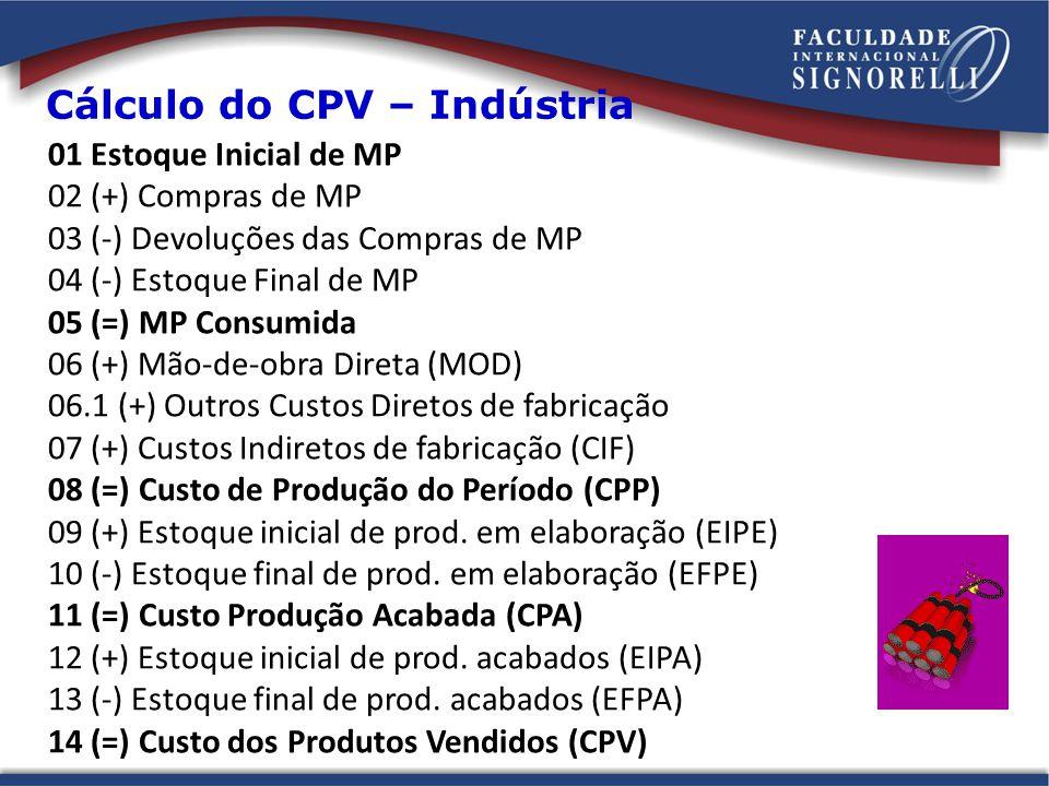 Cálculo do CPV – Indústria