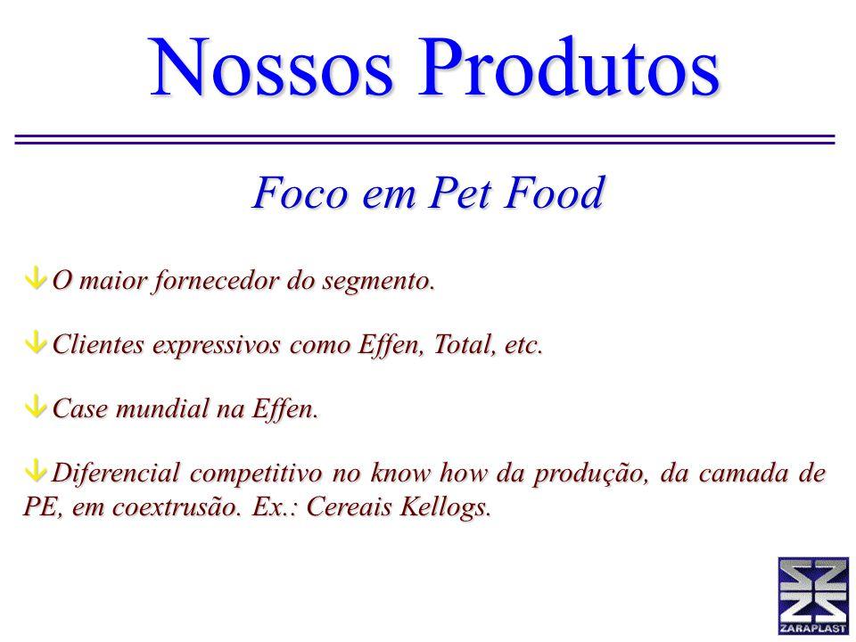 Nossos Produtos Foco em Pet Food O maior fornecedor do segmento.