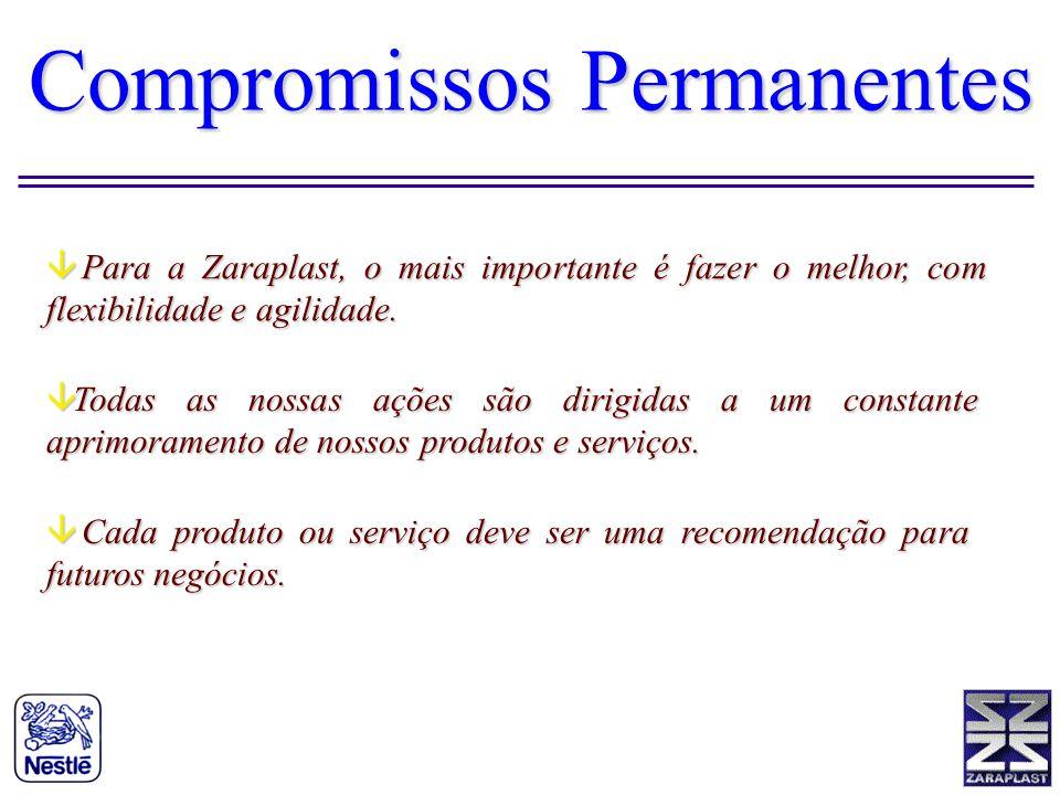 Compromissos Permanentes