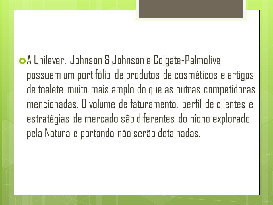 A Unilever, Johnson & Johnson e Colgate-Palmolive possuem um portifólio de produtos de cosméticos e artigos de toalete muito mais amplo do que as outras competidoras mencionadas.