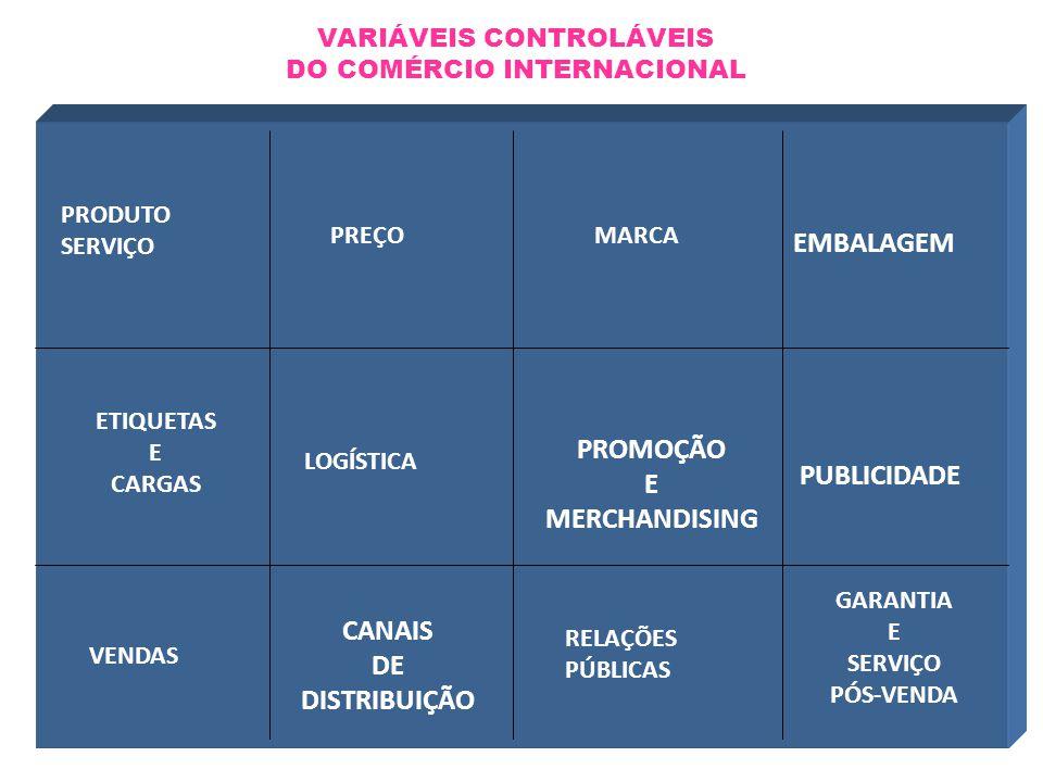 VARIÁVEIS CONTROLÁVEIS DO COMÉRCIO INTERNACIONAL