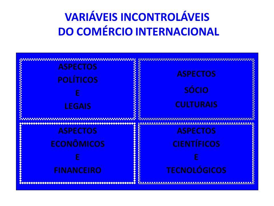 VARIÁVEIS INCONTROLÁVEIS DO COMÉRCIO INTERNACIONAL