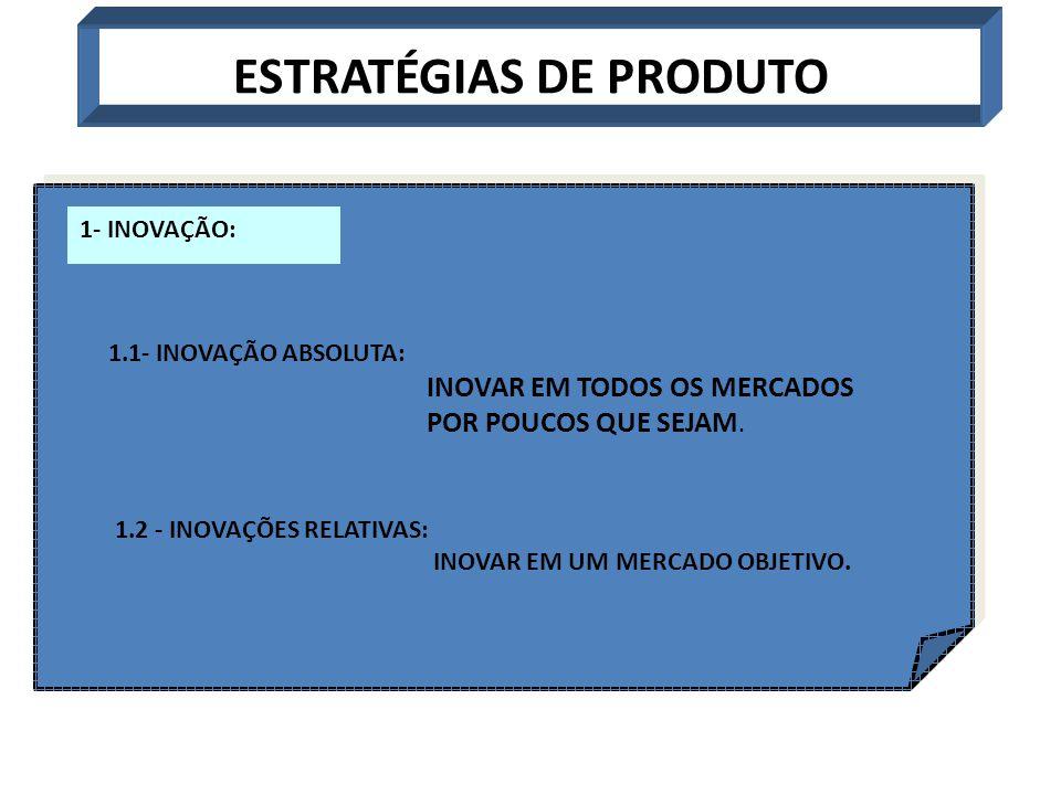 ESTRATÉGIAS DE PRODUTO