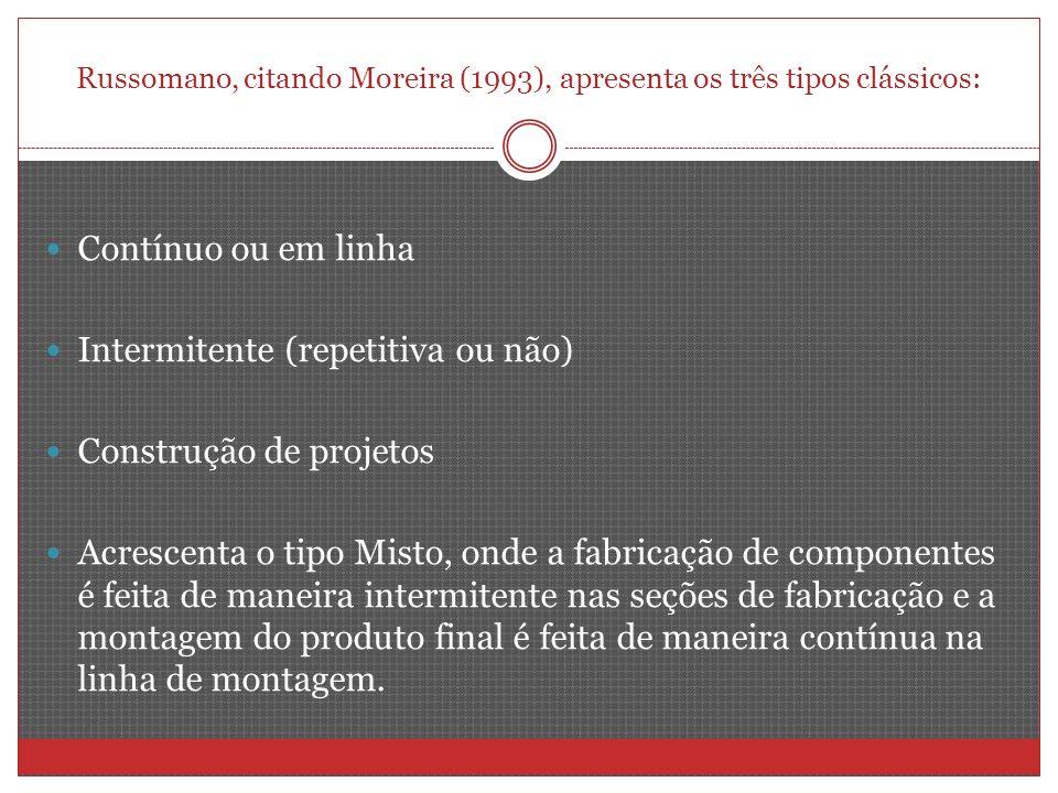 Russomano, citando Moreira (1993), apresenta os três tipos clássicos: