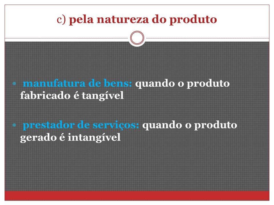 c) pela natureza do produto