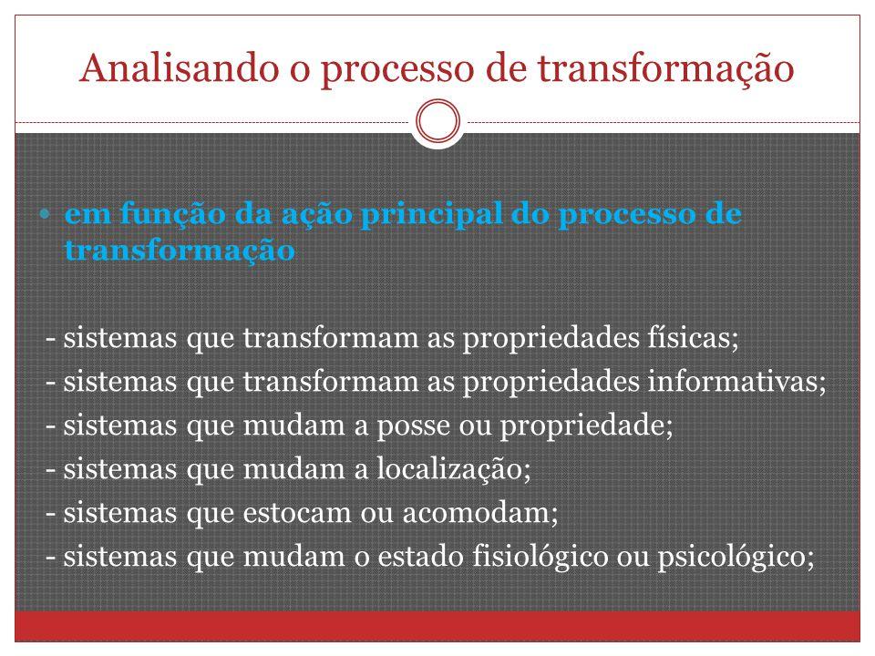 Analisando o processo de transformação