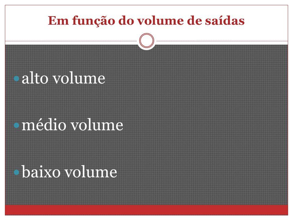 Em função do volume de saídas