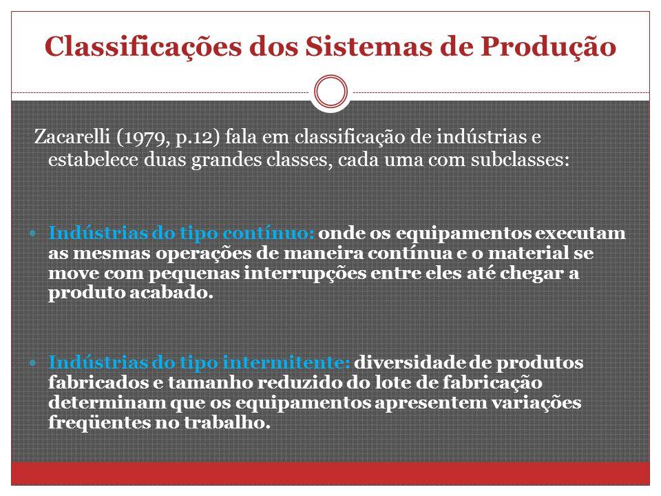 Classificações dos Sistemas de Produção