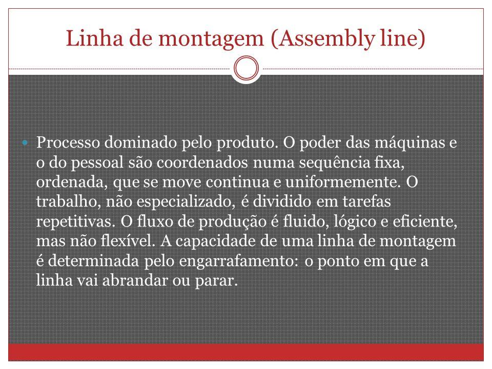 Linha de montagem (Assembly line)