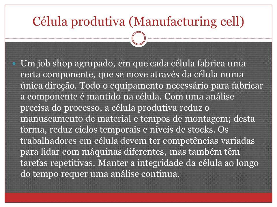Célula produtiva (Manufacturing cell)