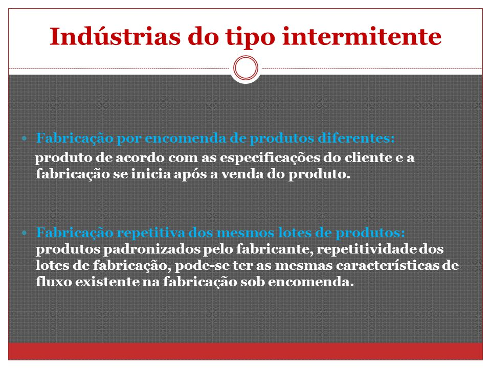 Indústrias do tipo intermitente