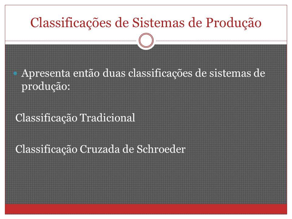 Classificações de Sistemas de Produção
