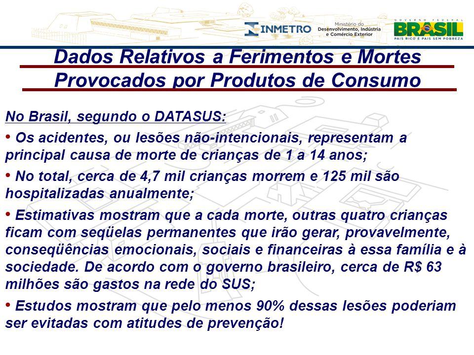 Dados Relativos a Ferimentos e Mortes Provocados por Produtos de Consumo