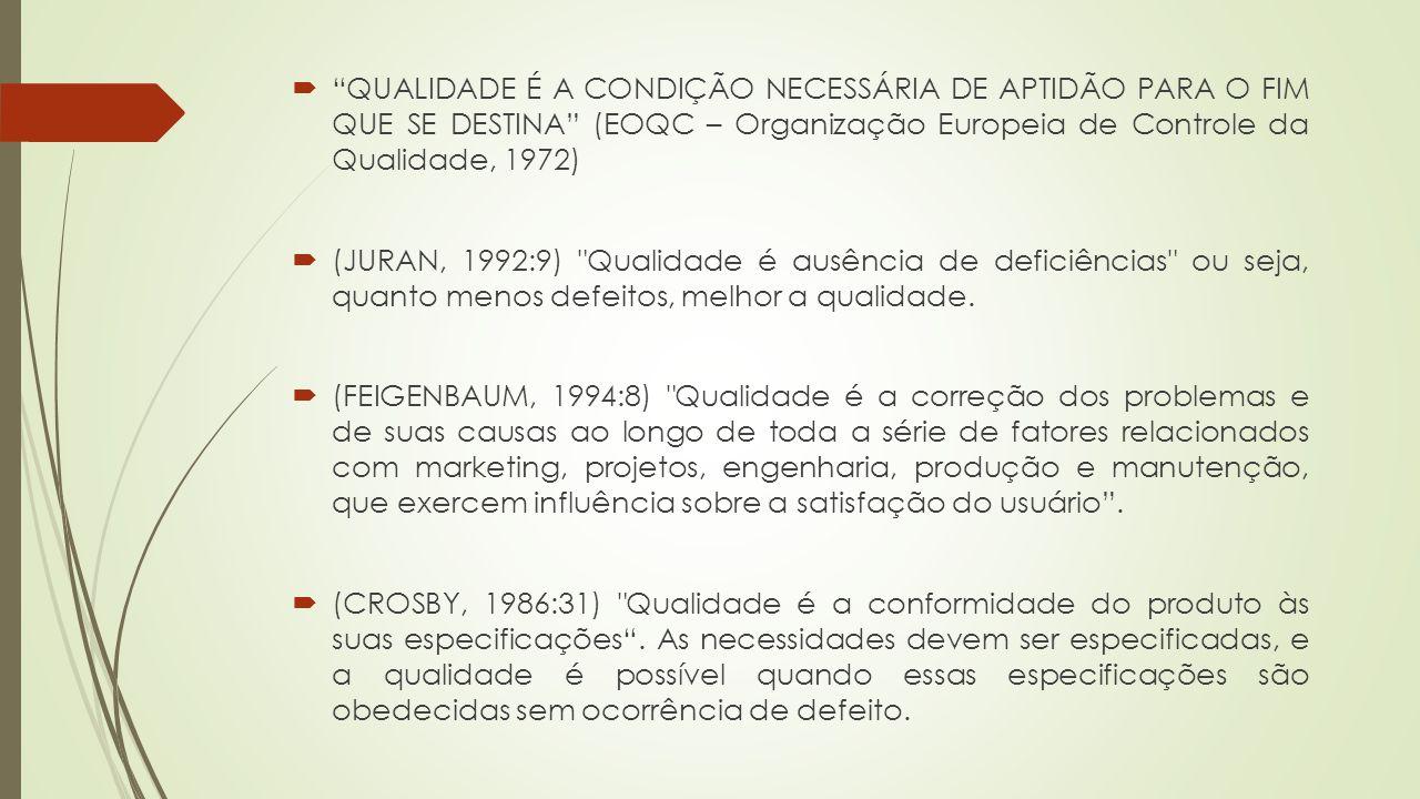 QUALIDADE É A CONDIÇÃO NECESSÁRIA DE APTIDÃO PARA O FIM QUE SE DESTINA (EOQC – Organização Europeia de Controle da Qualidade, 1972)