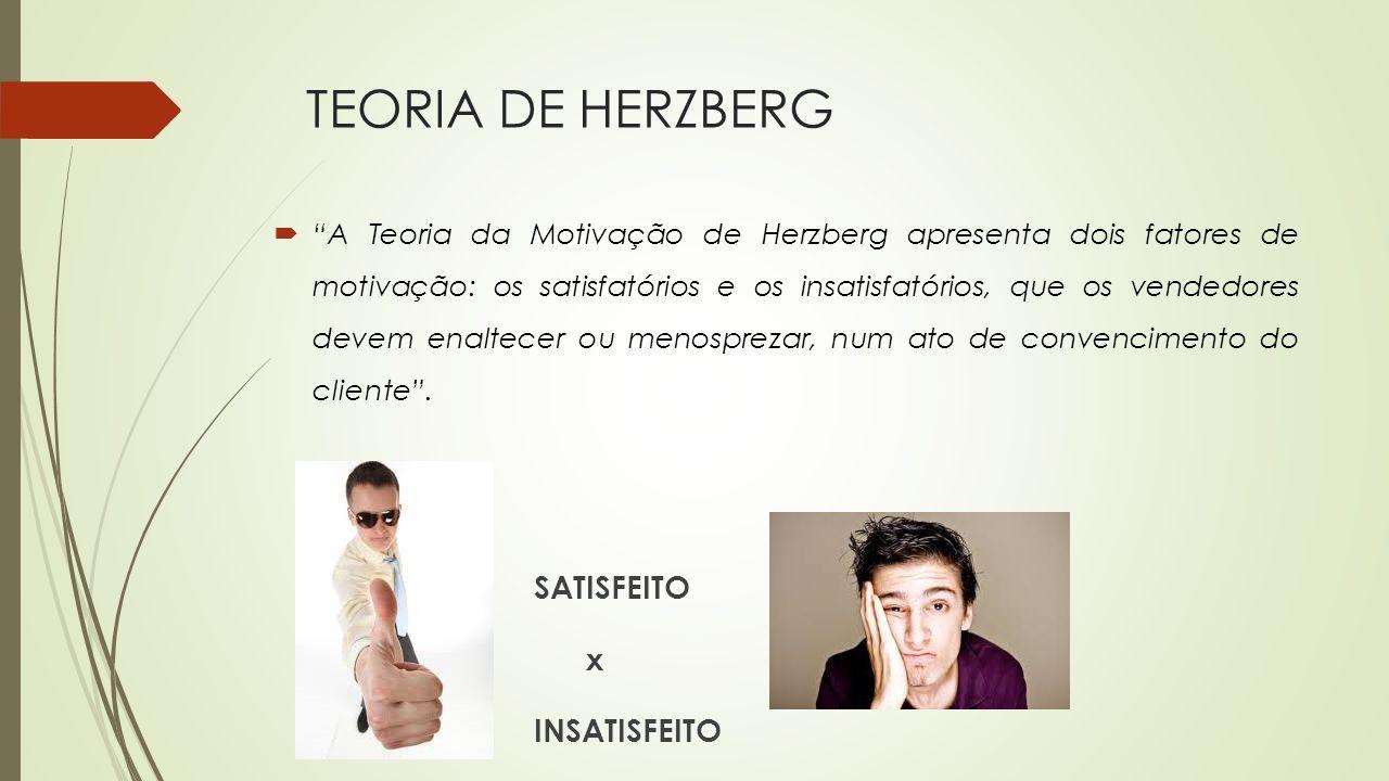 TEORIA DE HERZBERG x INSATISFEITO