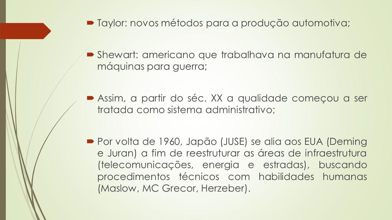 Taylor: novos métodos para a produção automotiva;