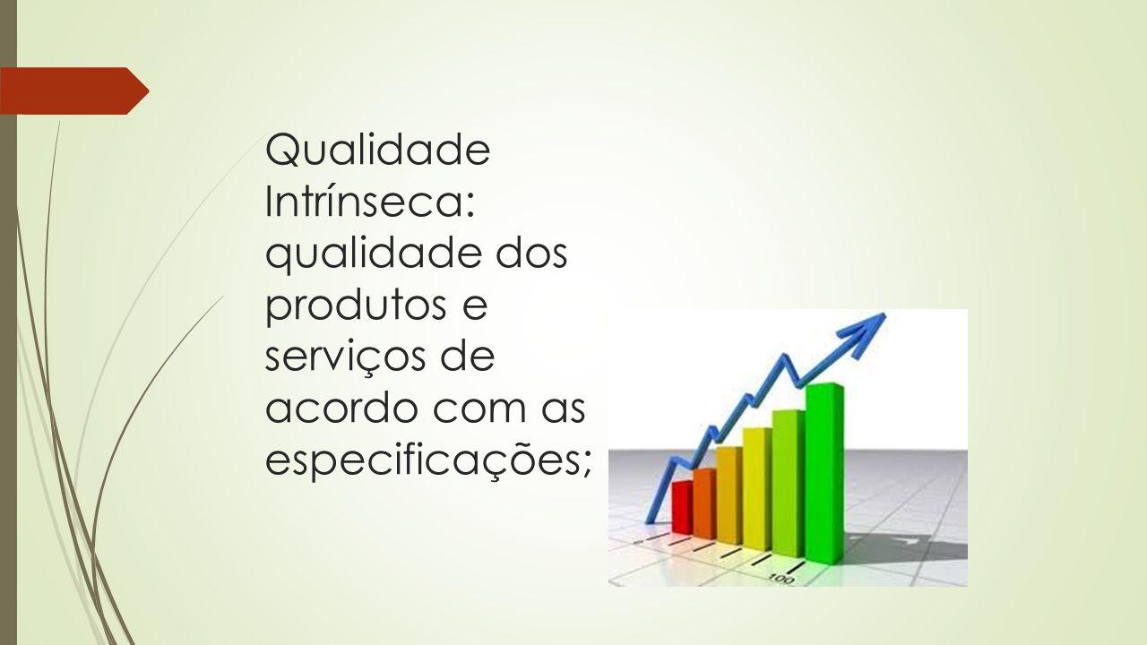 Qualidade Intrínseca: qualidade dos produtos e serviços de acordo com as especificações;