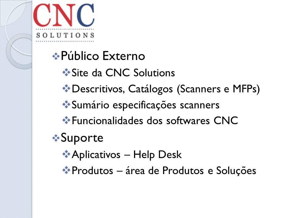 Público Externo Suporte Site da CNC Solutions