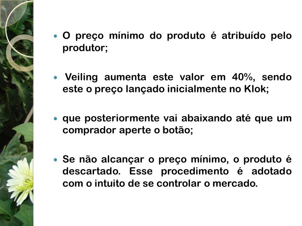 O preço mínimo do produto é atribuído pelo produtor;