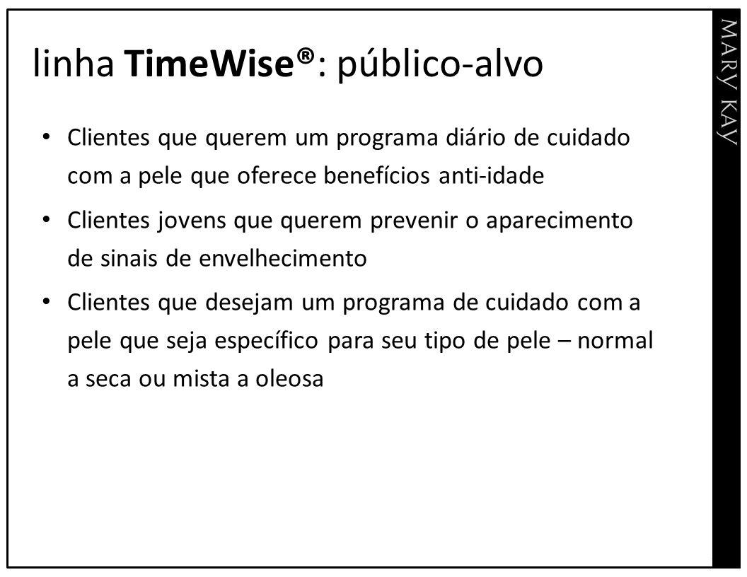 linha TimeWise®: público-alvo