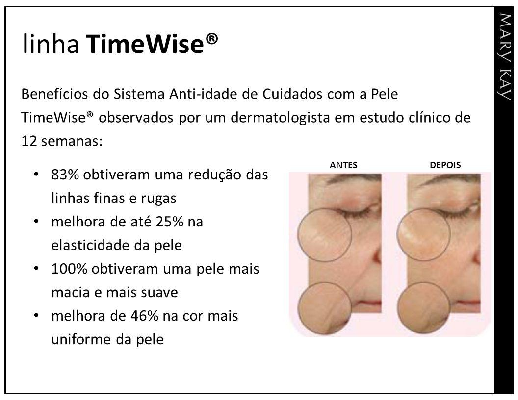 linha TimeWise® Benefícios do Sistema Anti-idade de Cuidados com a Pele TimeWise® observados por um dermatologista em estudo clínico de 12 semanas: