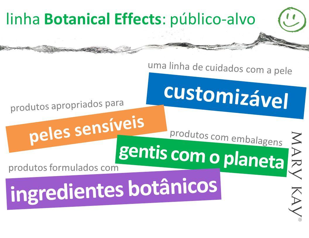 linha Botanical Effects: público-alvo