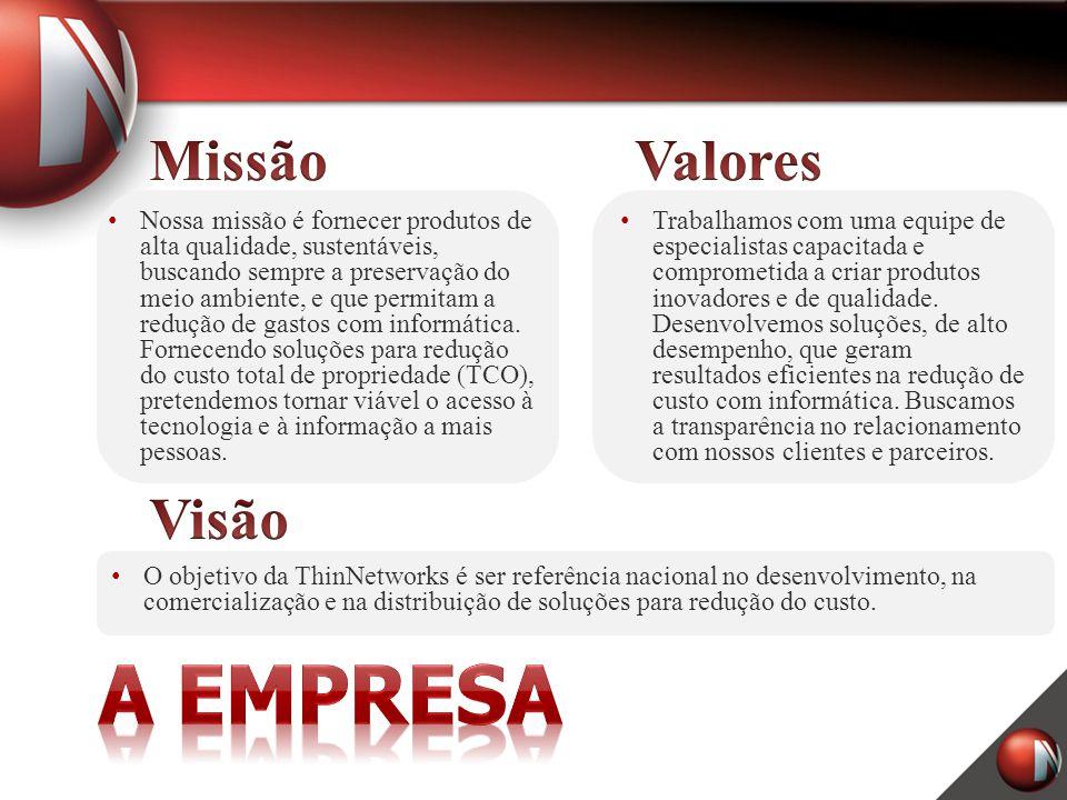 A empresa Missão Valores Visão