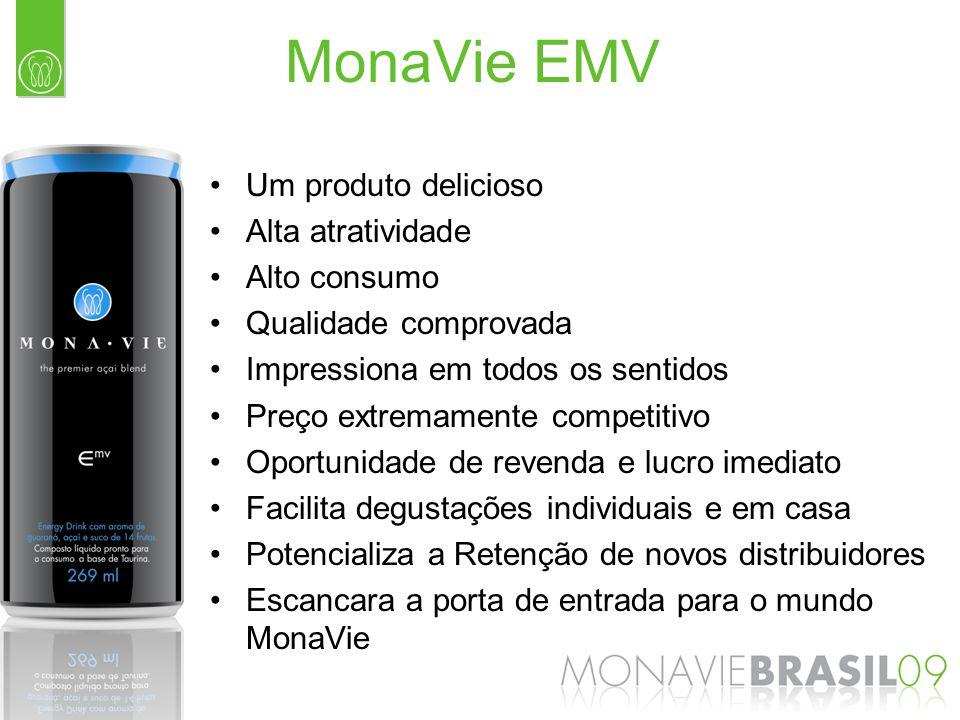 MonaVie EMV Um produto delicioso Alta atratividade Alto consumo