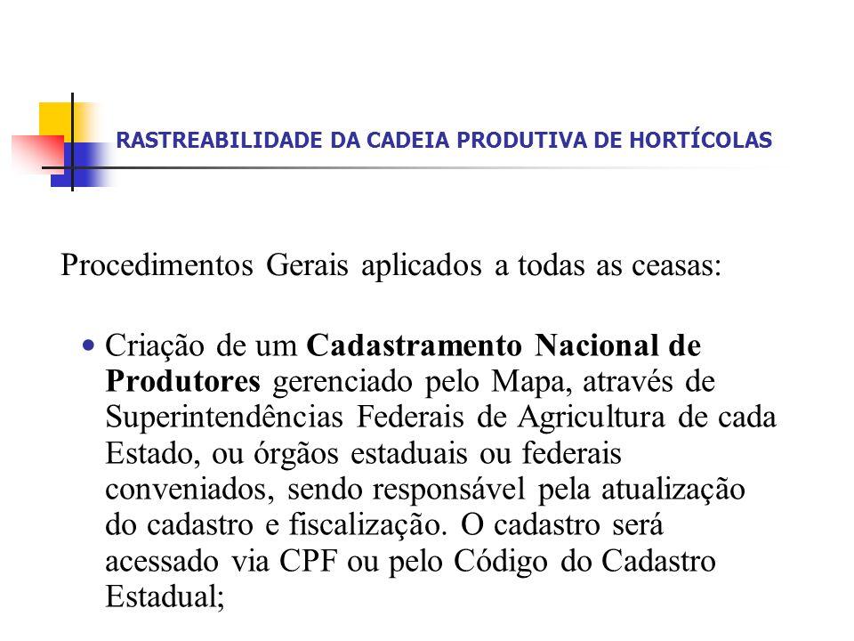 RASTREABILIDADE DA CADEIA PRODUTIVA DE HORTÍCOLAS
