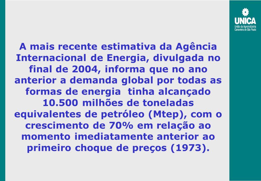 A mais recente estimativa da Agência Internacional de Energia, divulgada no final de 2004, informa que no ano anterior a demanda global por todas as formas de energia tinha alcançado 10.500 milhões de toneladas equivalentes de petróleo (Mtep), com o crescimento de 70% em relação ao momento imediatamente anterior ao primeiro choque de preços (1973).