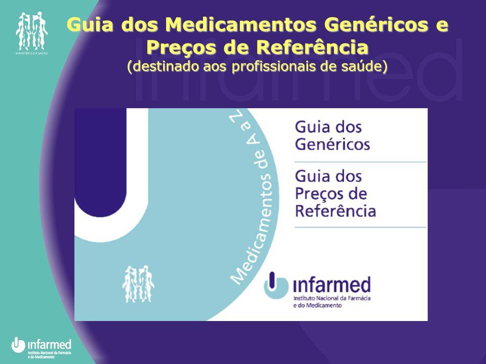 Guia dos Medicamentos Genéricos e Preços de Referência