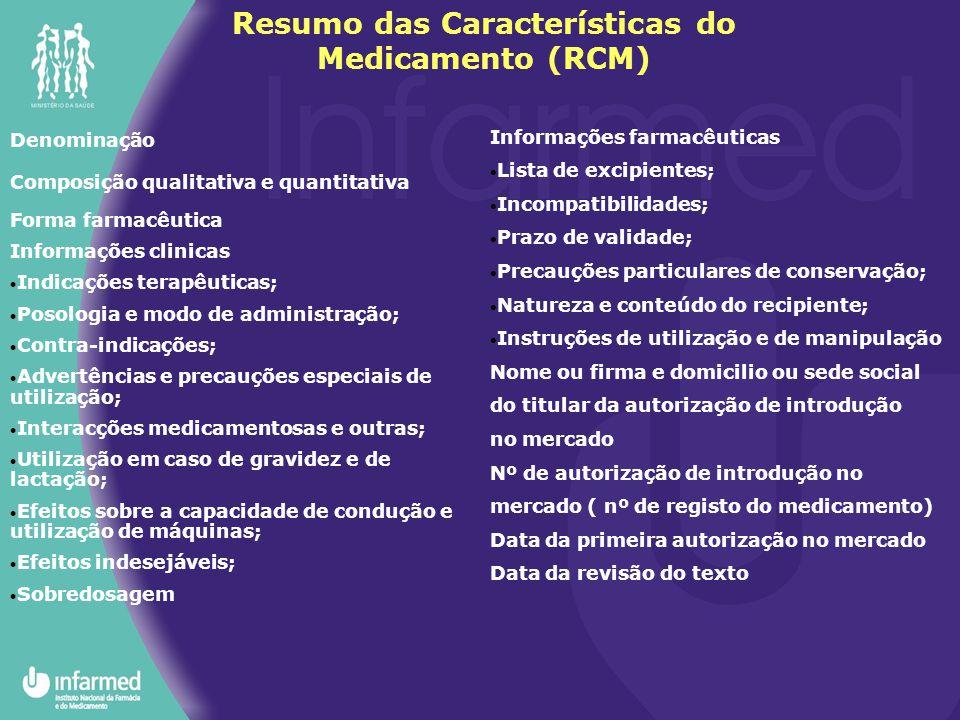 Resumo das Características do Medicamento (RCM)