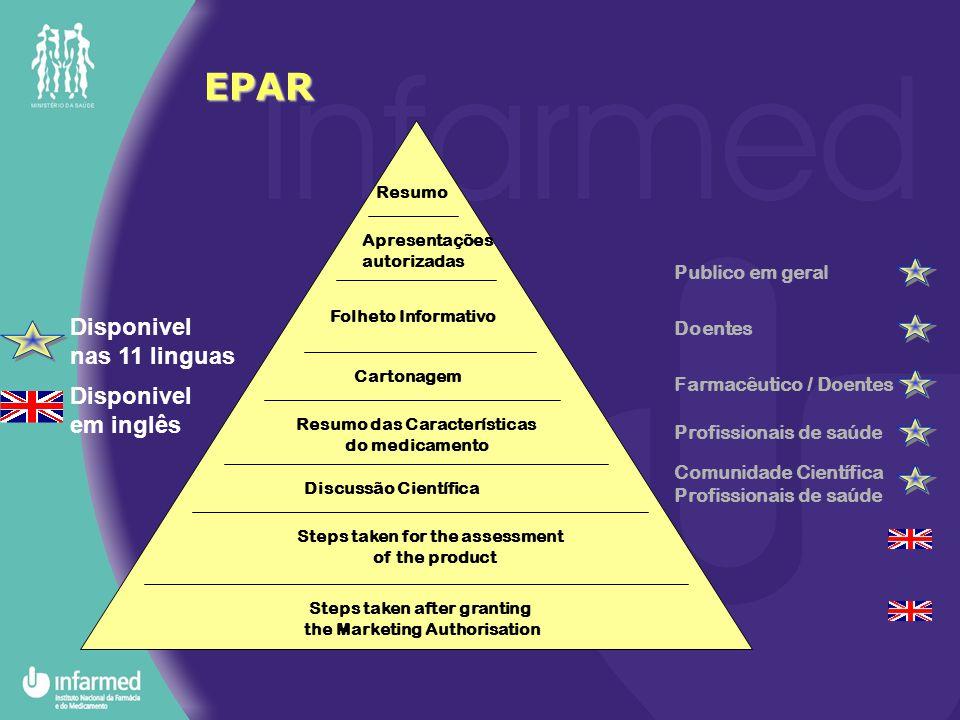 EPAR Disponivel nas 11 linguas Disponivel em inglês Publico em geral