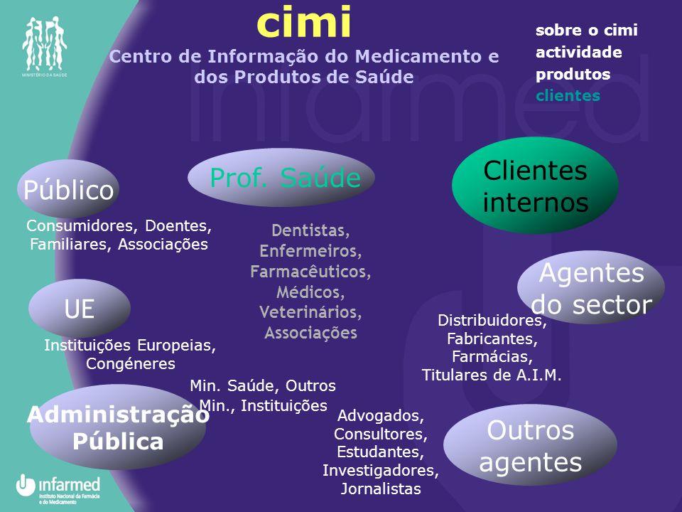 Clientes Prof. Saúde internos Público Agentes do sector UE Outros