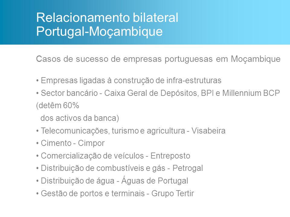 Relacionamento bilateral Portugal-Moçambique