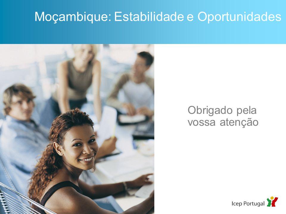 Moçambique: Estabilidade e Oportunidades