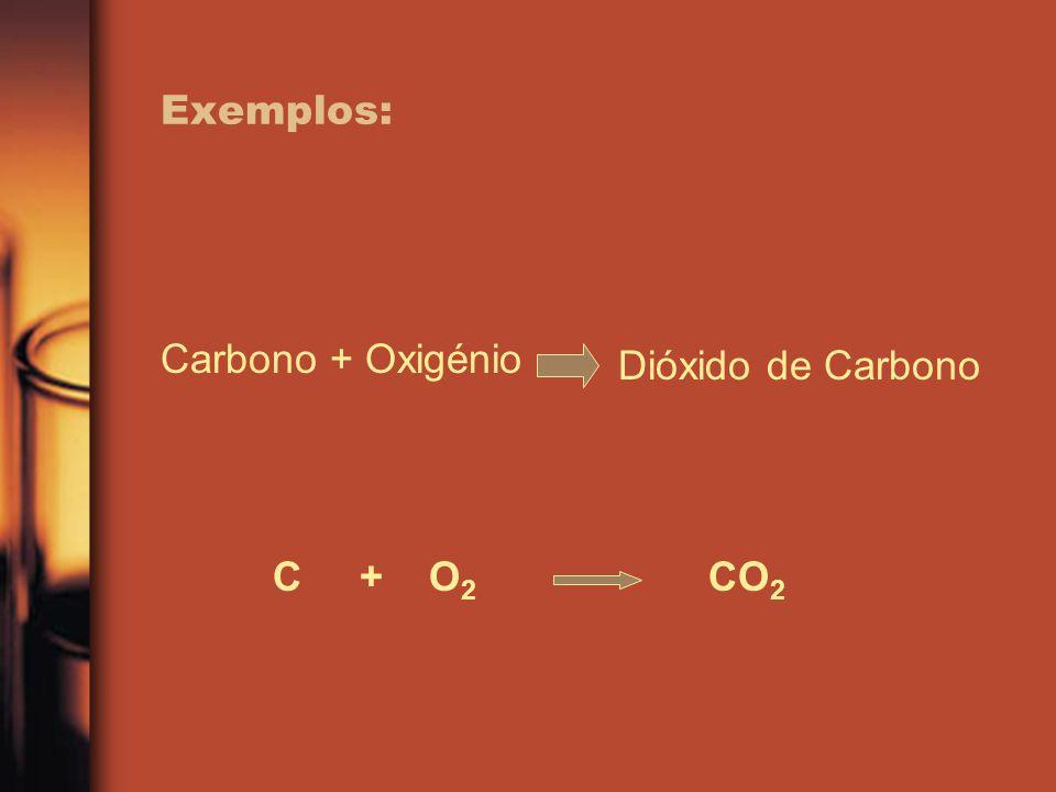 Exemplos: Carbono + Oxigénio Dióxido de Carbono C + O2 CO2