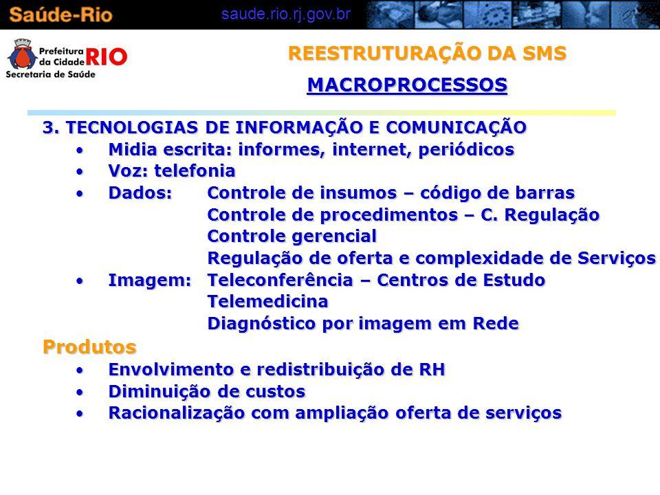REESTRUTURAÇÃO DA SMS MACROPROCESSOS Produtos