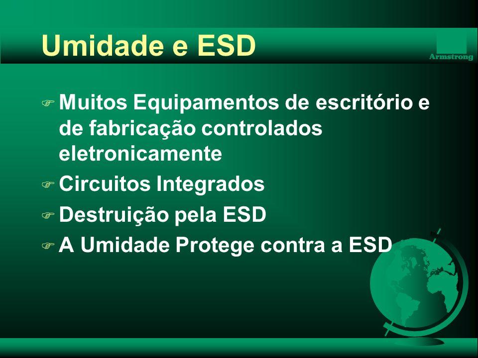 Umidade e ESD Muitos Equipamentos de escritório e de fabricação controlados eletronicamente. Circuitos Integrados.