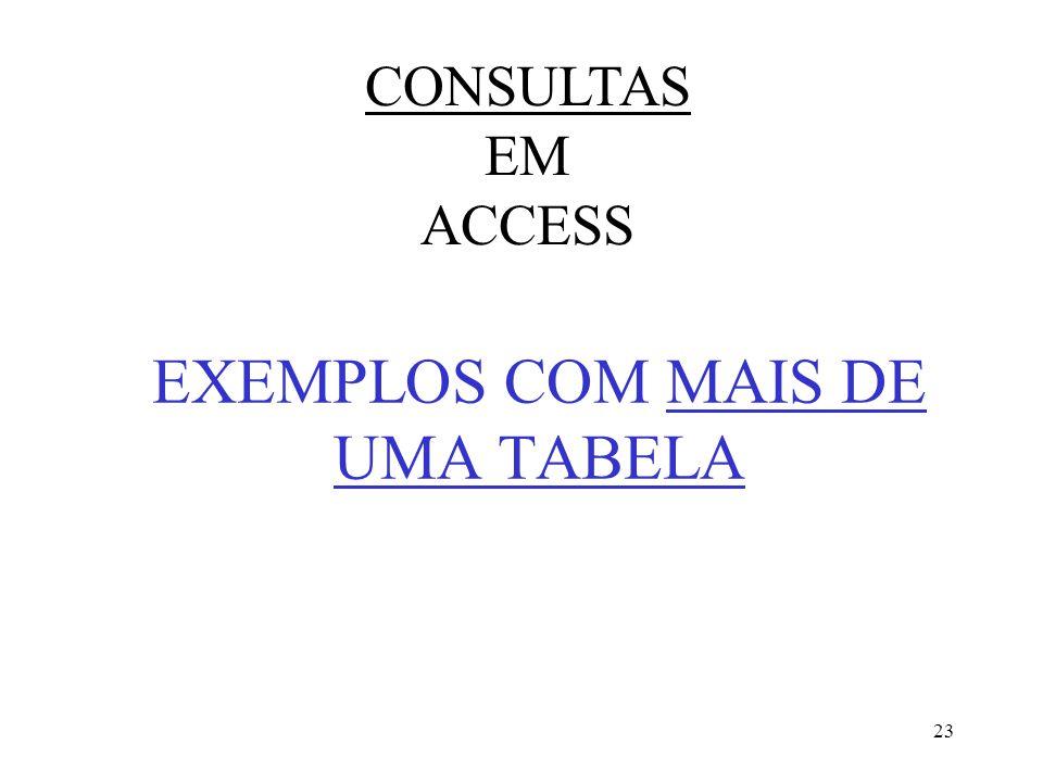 EXEMPLOS COM MAIS DE UMA TABELA