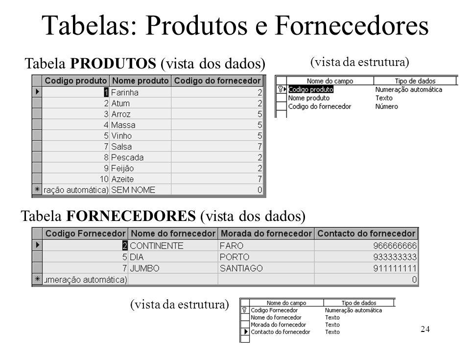 Tabelas: Produtos e Fornecedores