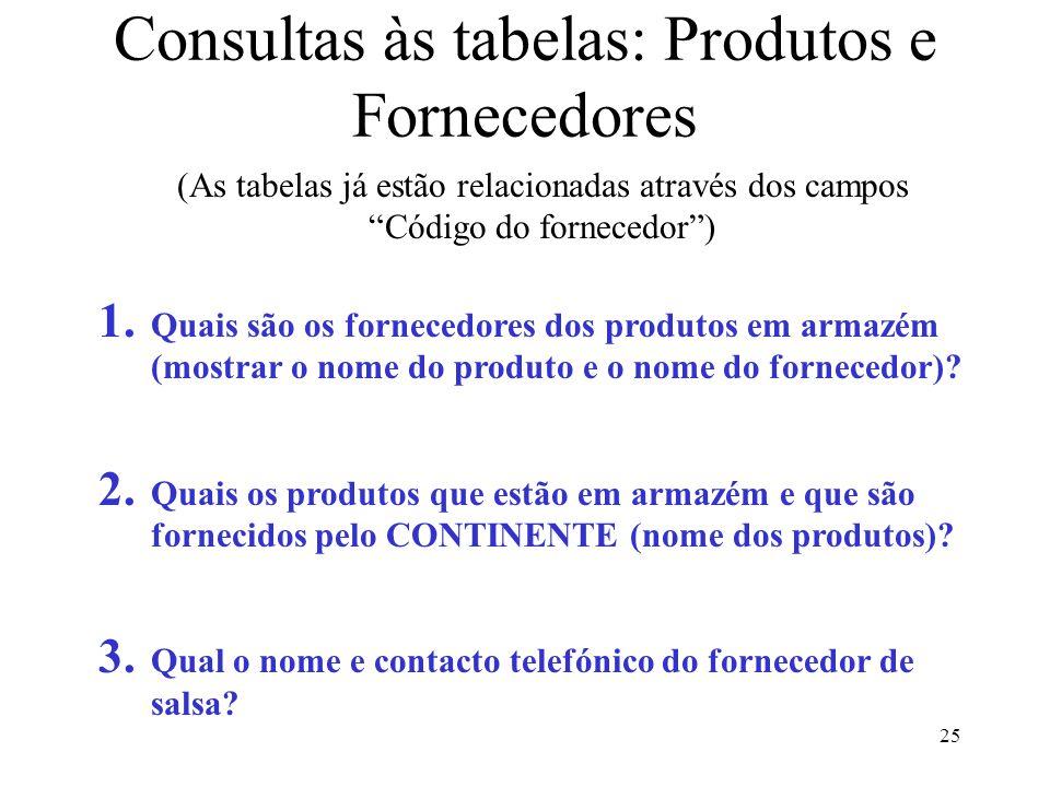 Consultas às tabelas: Produtos e Fornecedores