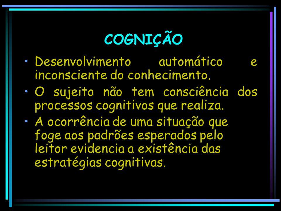 COGNIÇÃO Desenvolvimento automático e inconsciente do conhecimento.
