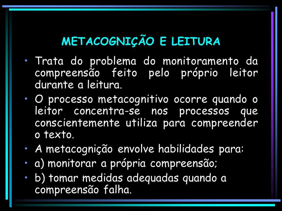 METACOGNIÇÃO E LEITURA