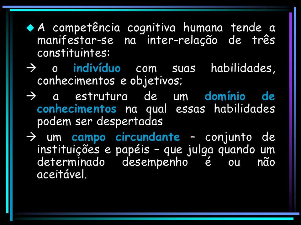 A competência cognitiva humana tende a manifestar-se na inter-relação de três constituintes: