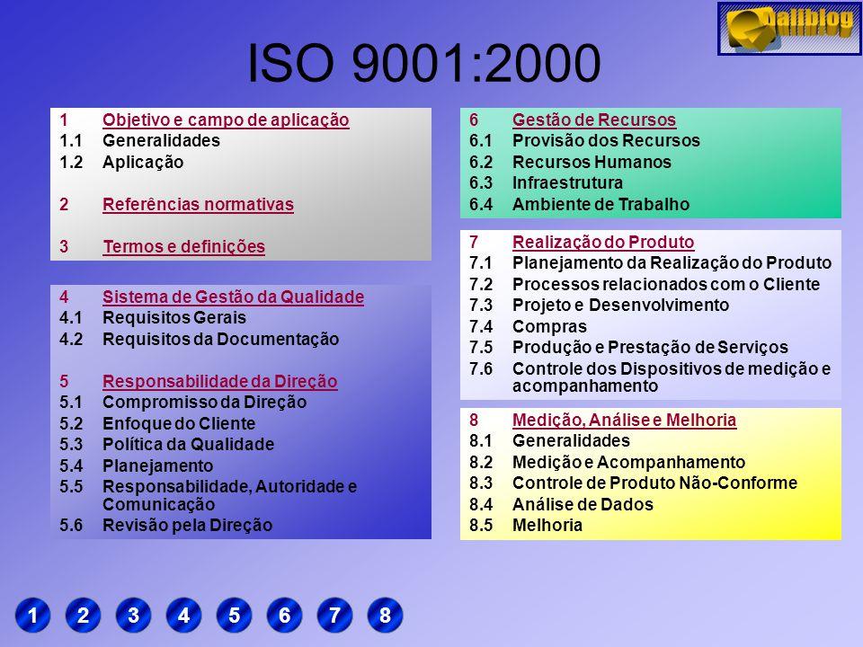 ISO 9001:2000 1 2 3 4 5 6 7 8 Objetivo e campo de aplicação