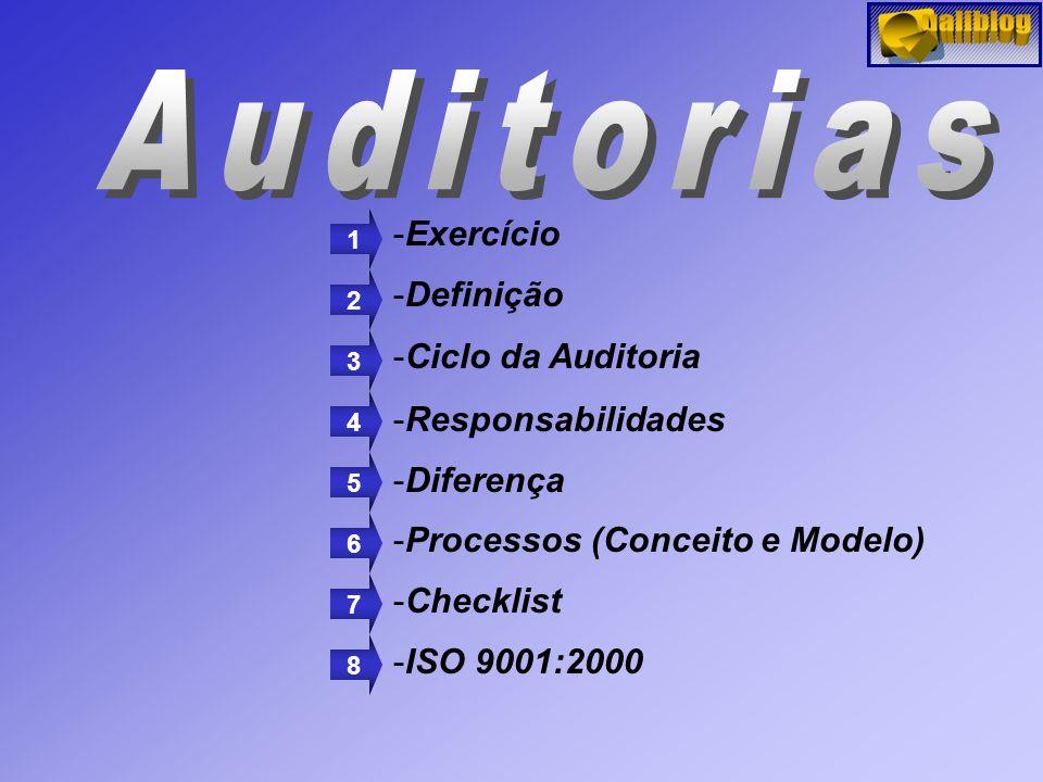 Auditorias Exercício Definição Ciclo da Auditoria Responsabilidades