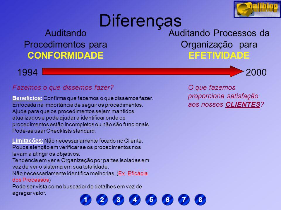 Diferenças Auditando Procedimentos para CONFORMIDADE 1994